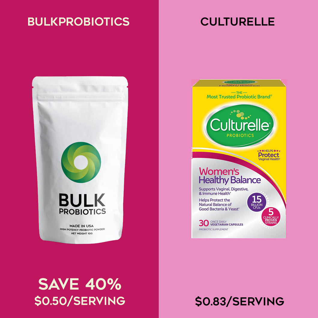 Compare to: Culturelle Women's Healthy Balance Probiotic for Women | with Probiotic Strains to Support Digestive, Immune and Vaginal Health* | with The Proven Effective Probiotic