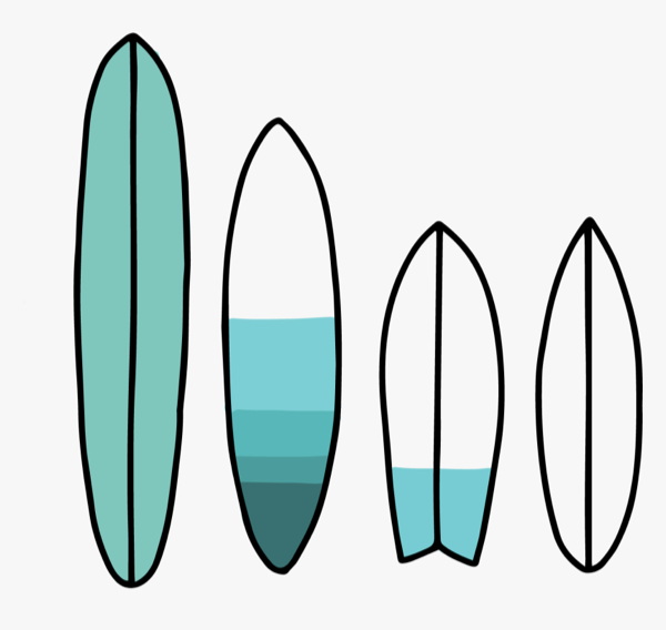 how to draw a surfboard