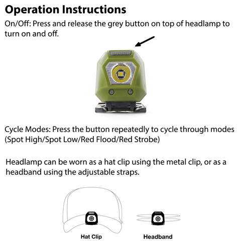 LUXPRO LP317 Headlamp Operation Instructions