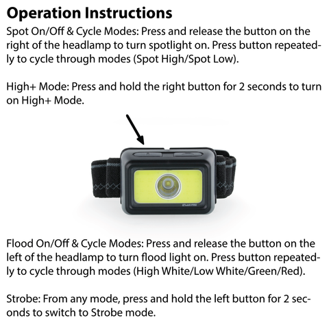 LUXPRO LP323 Headlamp Operation Instructions