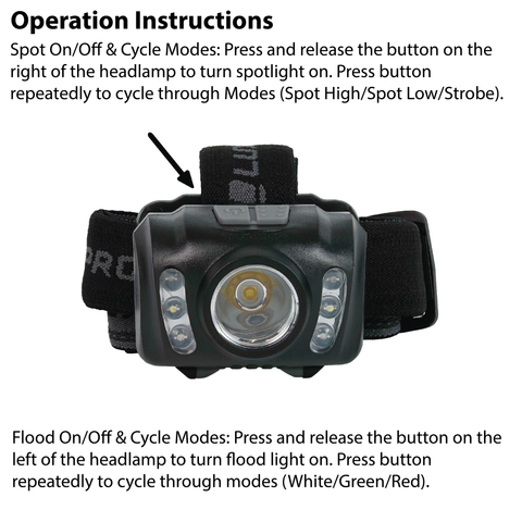 LUXPRO LP345 Headlamp Operation Instructions
