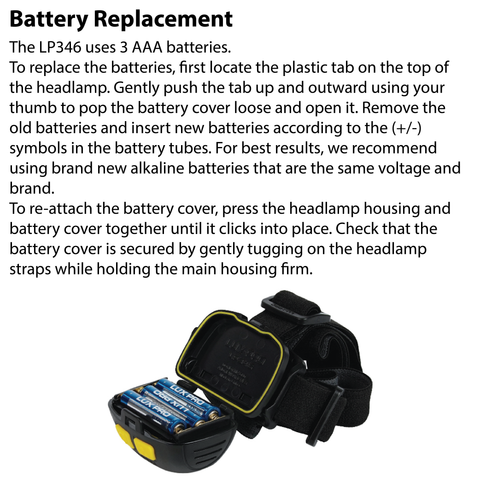 LUXPRO LP346 Headlamp Battery Replacement Instructions
