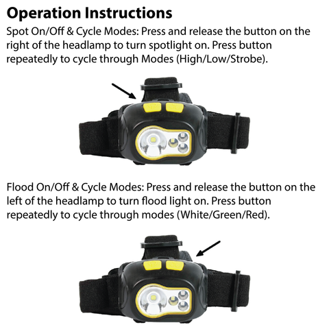 LUXPRO LP346 Headlamp Operation Instructions