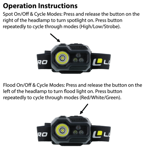 LUXPRO LP347 Headlamp Operation Instructions