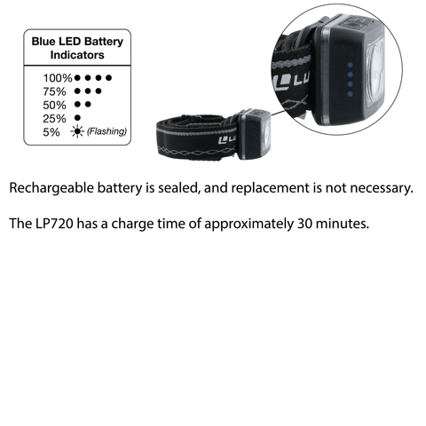 LUXPRO LP720 Headlamp Charging Instructions