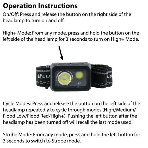 LUXPRO LP720 Headlamp Operation Instructions