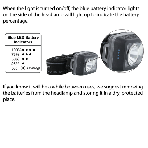 LUXPRO LP725 Headlamp Battery Replacement