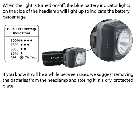 LUXPRO LP740 Headlamp Battery Replacement Instructions