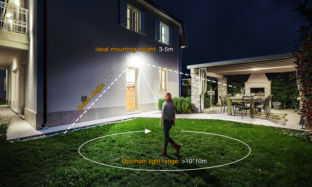 30W Security Light with Motion Sensor 2 pack, 3300lm Super Bright Outdoor LED Floodlights, 5000K PIR Light, IP66 Waterproof