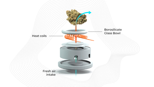 dynamic vaporization convection infographic