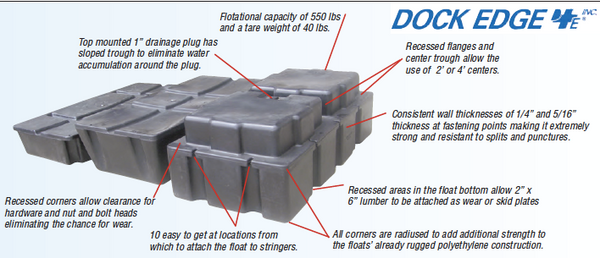 Dock Edge HOWELL™ 250 DOCK FLOAT