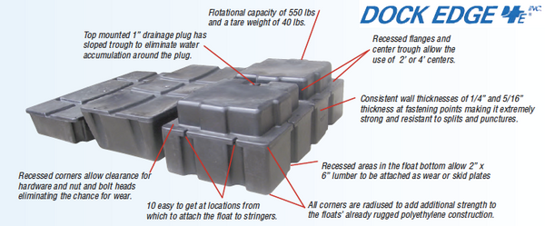 Dock Edge - HOWELL™ 550 DOCK FLOAT