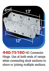 Floating Dock Hardware - HD Connector Hinge