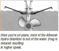 Attwood HYDRO-STABILIZER