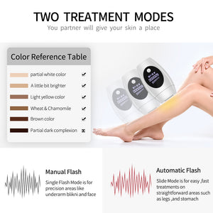 Laser Hair Removal At Home IPL System