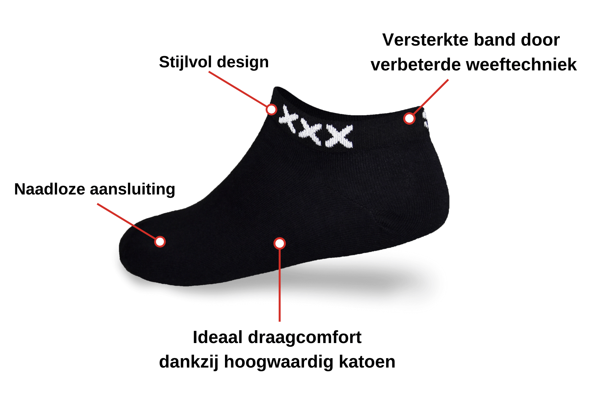 SOLIT socks Variation pack met USP's