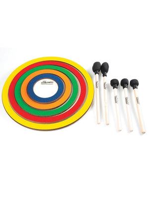 Remo Sound Shape Circle Pack