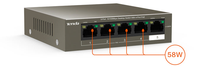 Tenda 5 Port Fast Ethernet Switch with 4 PoE - TEF1105P
