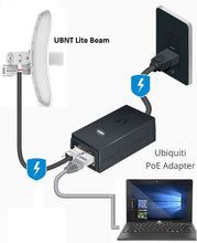 Load image into Gallery viewer, Ubiquiti 5GHz AirMax MIMO NanoBeam 19dBi | NBE-M5-19