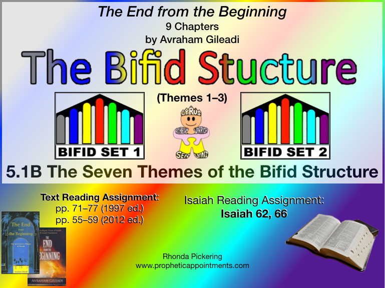 Lesson 15 (5.1B) Bifid Structure Themes 1-3