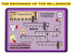 Millennial Timeline Chart Set (printed)