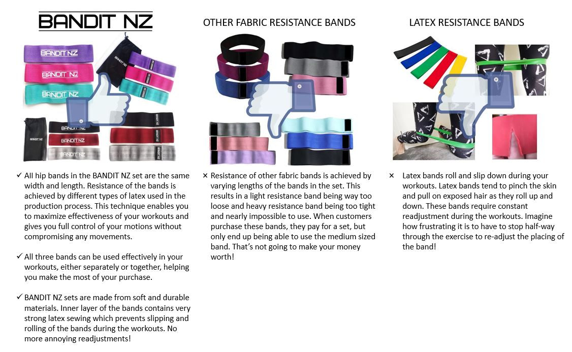 All hip bands in the BANDIT NZ set are the same width and length. Resistanceof the bands is achieved by different types of latex used in the production process. This technique enables you to maximize effectiveness of your workouts and gives you full control of your motions without compromising any movements.   All three bands can be used effectively in your workouts, either separately or together, helping you make the most of your purchase.   BANDIT NZ sets are made from soft and durable materials. Inner layer of the bands contains very strong latex sewing which prevents slipping and rolling of the bands during the workouts. No more annoying readjustments! Resistance of other fabric bands is achieved by varying lengths of the bands in the set. This results in a light resistance band being way too loose and heavy resistance band being too tight and nearly impossible to use. When customers purchase these bands, they pay for a set, but only end up being able to use the medium sized band. That's not going to make your money worth! Latex bands roll and slip down during your workouts. Latex bands tend to pinch the skin and pull on exposed hair as they roll up and down. These bands require constant readjustment during the workouts. Imagine how frustrating it is to have to stop half-way through the exercise to re-adjust the placing of the band!
