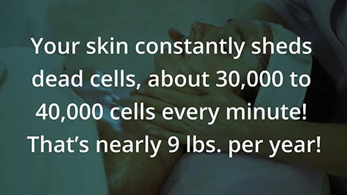 By The Numbers 4 - Skin Care - Version 1