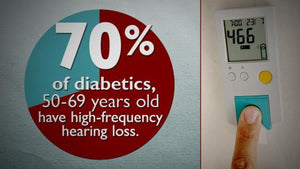 Hearing Stats - Diabetes High Frequency