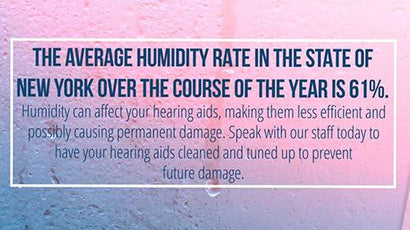 Hazards of Humidity: New York