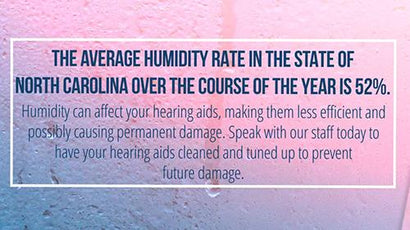Hazards of Humidity: North Carolina