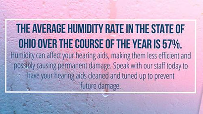 Hazards of Humidity: Ohio