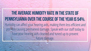 Hazards of Humidity: Pennsylvania