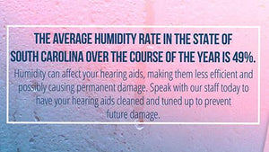 Hazards of Humidity: South Carolina