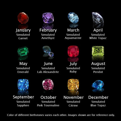 Birthstones That Represent Different Meanings