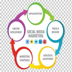 Social Media marketing 251