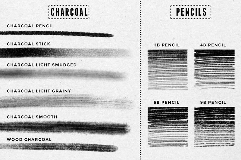 Pencil and Charcoal Procreate Brushes