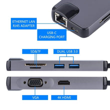 Load image into Gallery viewer, 8 in 1 Type C USB Hub Adapter KoolGadgets