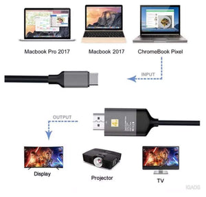 Type C to HDMI Cable for Smartphones and Devices KoolGadgets