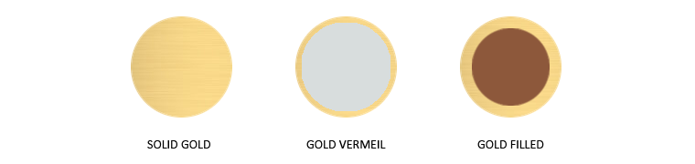 What's The Difference Between Solid Gold, Gold Vermeil And Gold Filled?