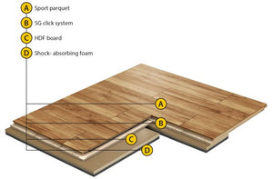 Sprung Smartfit Wood Sports Flooring - Sprung Sports Flooring