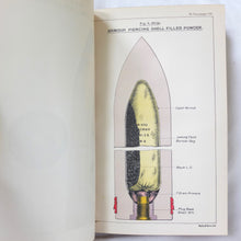 Text Book of Ammunition (1926)