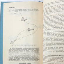 RAF Vickers Vimy Pilot's Flying Training Manual
