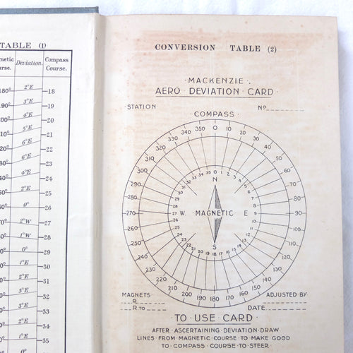 RAF Air Navigation Manual (1919) | Captain S. F. Card