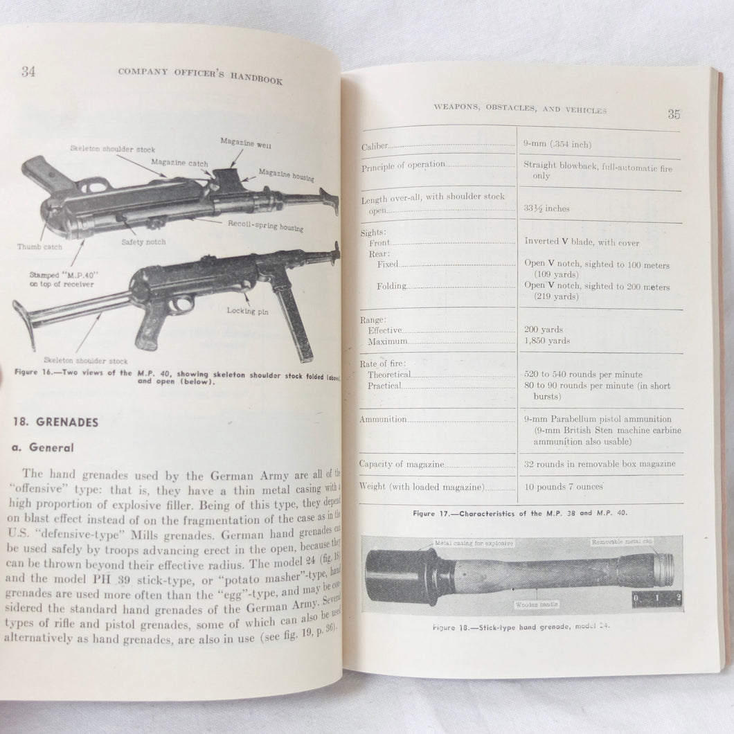 Company Officer's Handbook of the German Army (1944) | US