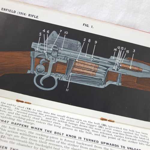 The Mechanism of the Enfield 1914 Rifle (1940)