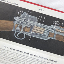 Enfield P14 Rifle Manual c.1940 | Gale & Polden