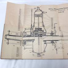 WW1 Gnome Mono Aero Engine Manual (1916)