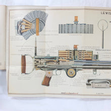 WW1 Aircraft Lewis Machine Gun Manual (1918)