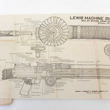 WW1 Savage Lewis Machine Gun Manual (1917)