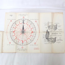 The Magnetic Compass and How To Use It (1914)
